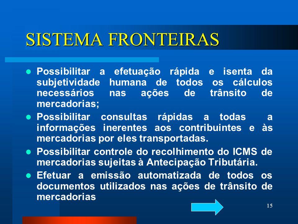 SISTEMA FRONTEIRAS