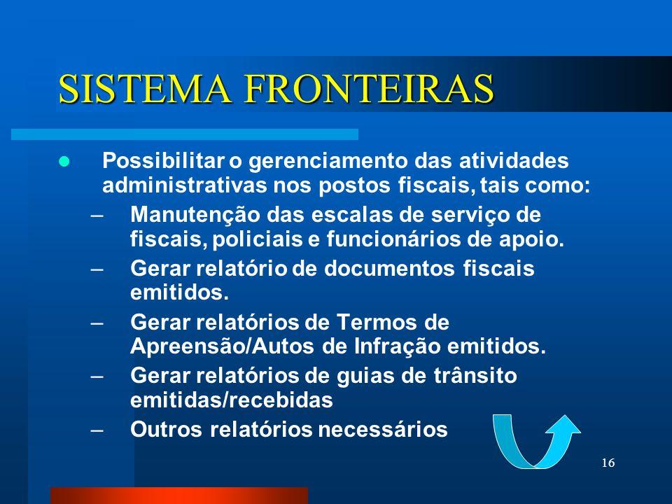 SISTEMA FRONTEIRAS Possibilitar o gerenciamento das atividades administrativas nos postos fiscais, tais como: