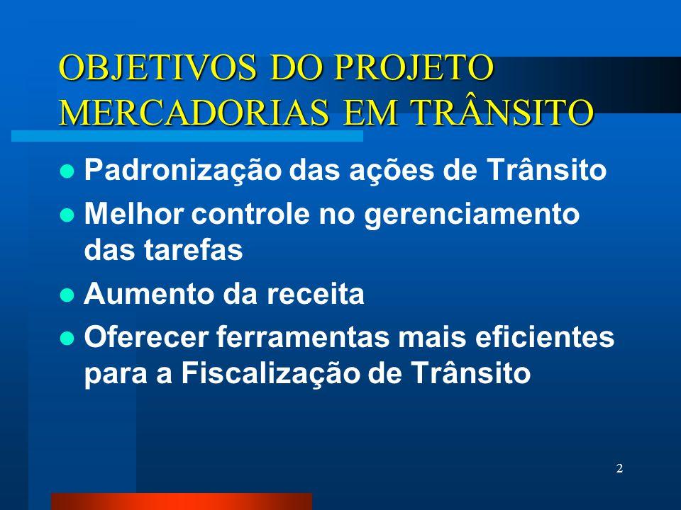 OBJETIVOS DO PROJETO MERCADORIAS EM TRÂNSITO