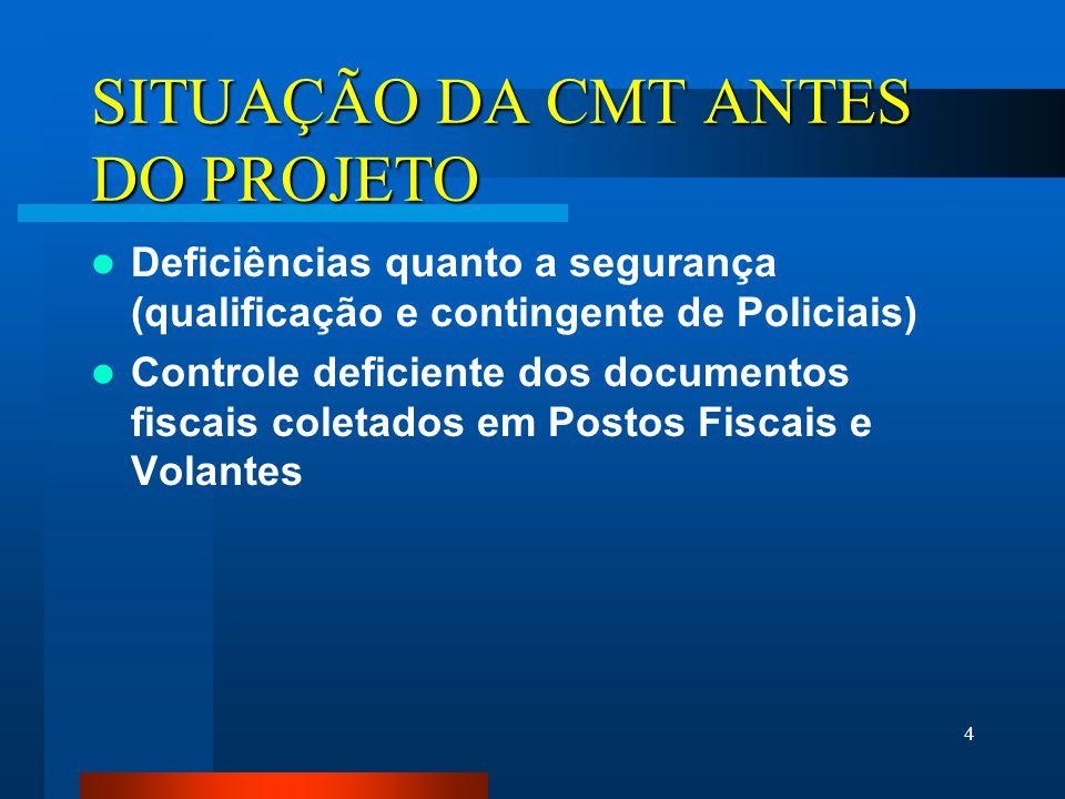 SITUAÇÃO DA CMT ANTES DO PROJETO
