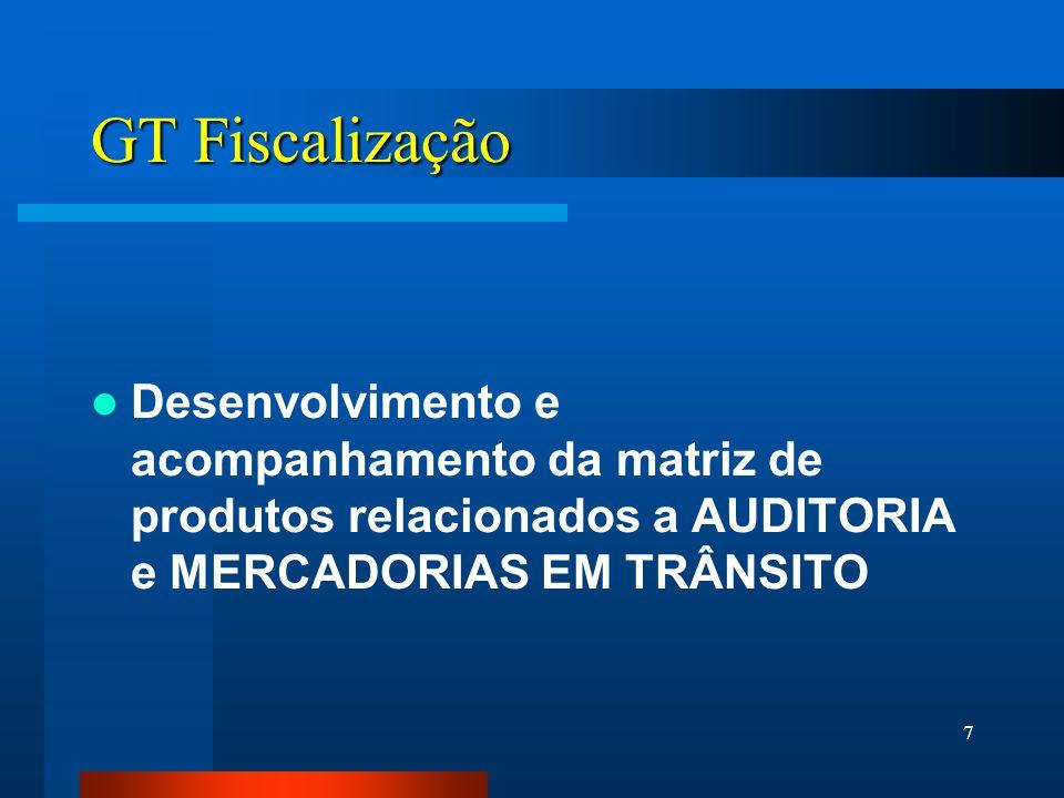 GT Fiscalização Desenvolvimento e acompanhamento da matriz de produtos relacionados a AUDITORIA e MERCADORIAS EM TRÂNSITO.