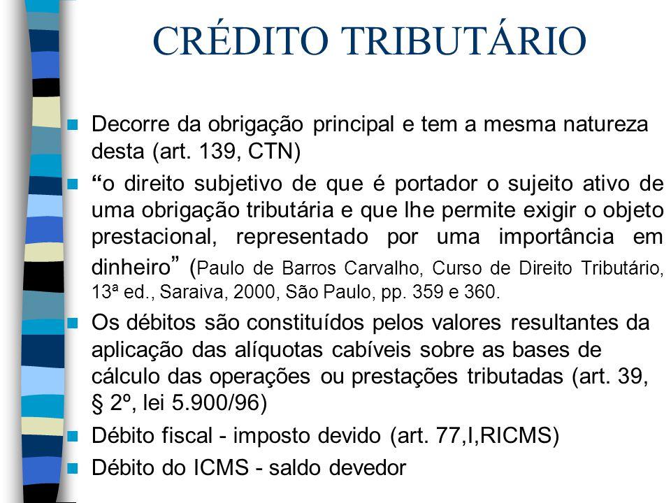 CRÉDITO TRIBUTÁRIO Decorre da obrigação principal e tem a mesma natureza desta (art. 139, CTN)