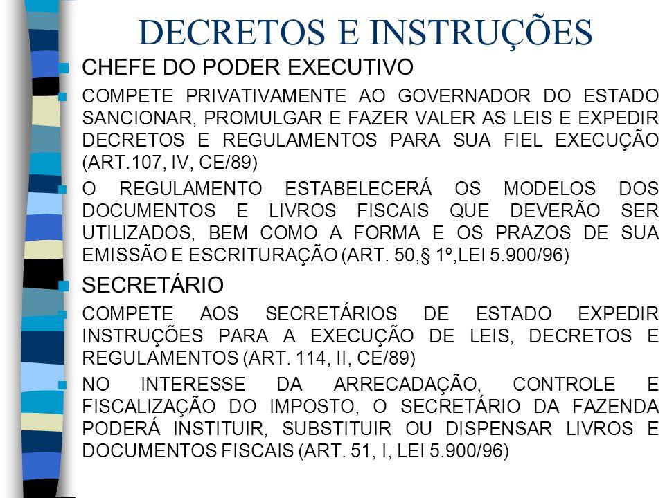 DECRETOS E INSTRUÇÕES CHEFE DO PODER EXECUTIVO SECRETÁRIO