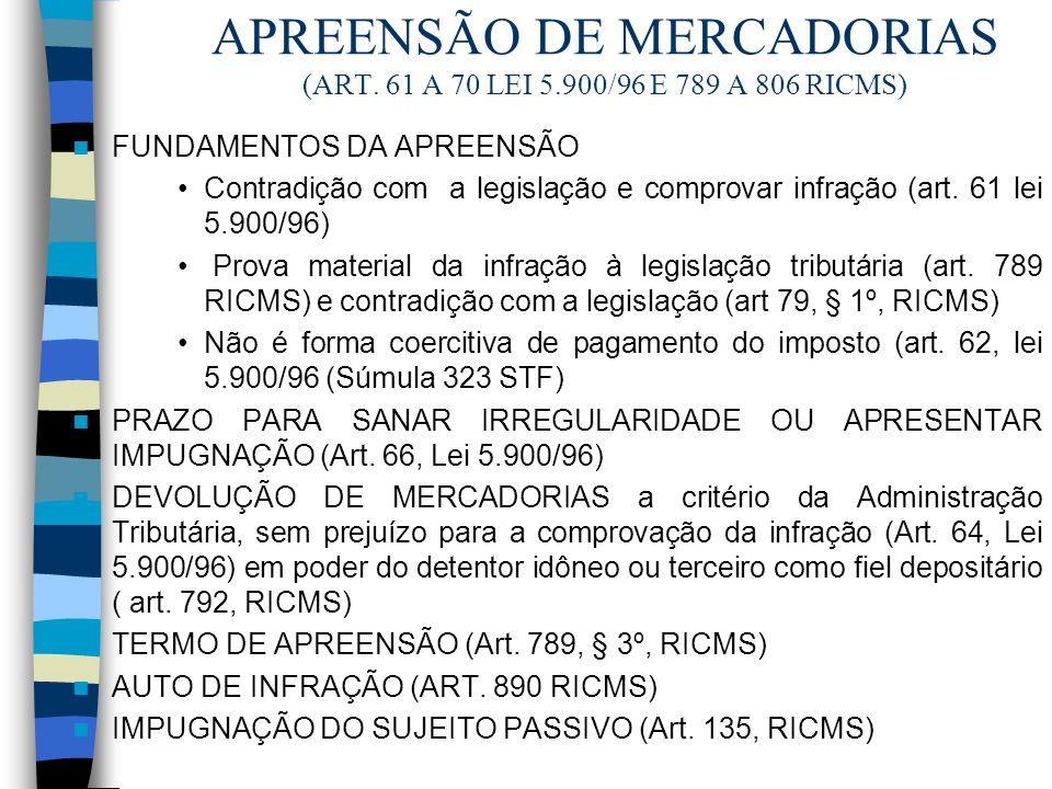 APREENSÃO DE MERCADORIAS (ART. 61 A 70 LEI 5.900/96 E 789 A 806 RICMS)