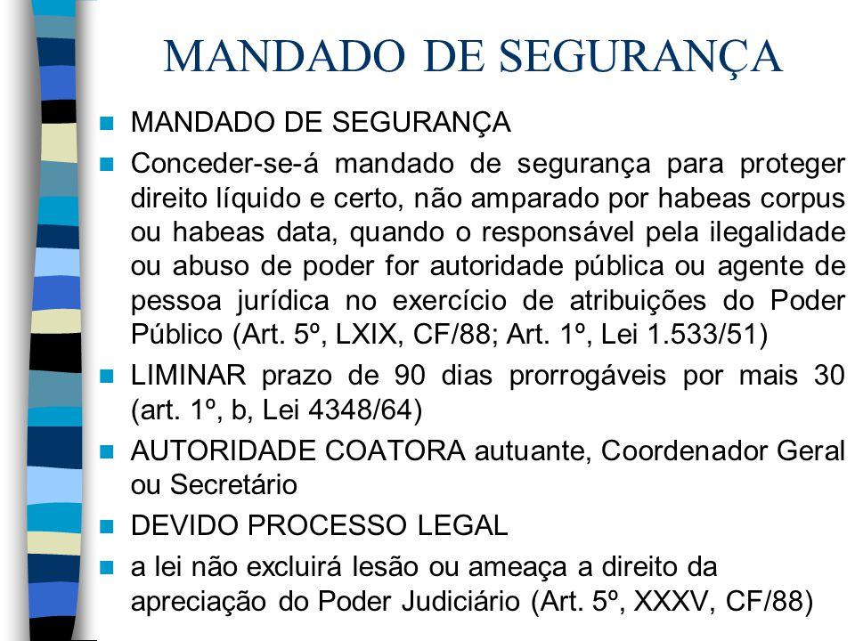 MANDADO DE SEGURANÇA MANDADO DE SEGURANÇA