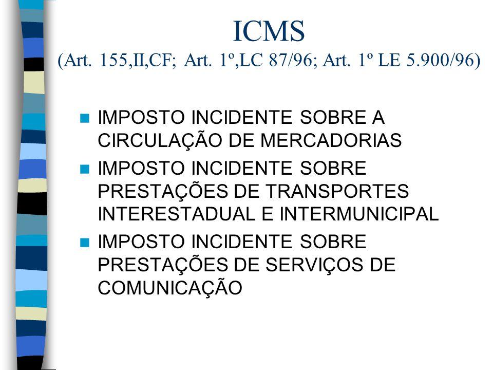 ICMS (Art. 155,II,CF; Art. 1º,LC 87/96; Art. 1º LE 5.900/96)