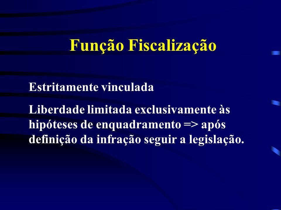 Função Fiscalização Estritamente vinculada