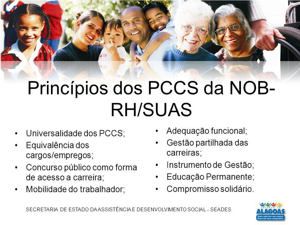 Princípios dos PCCS da NOB-RH/SUAS
