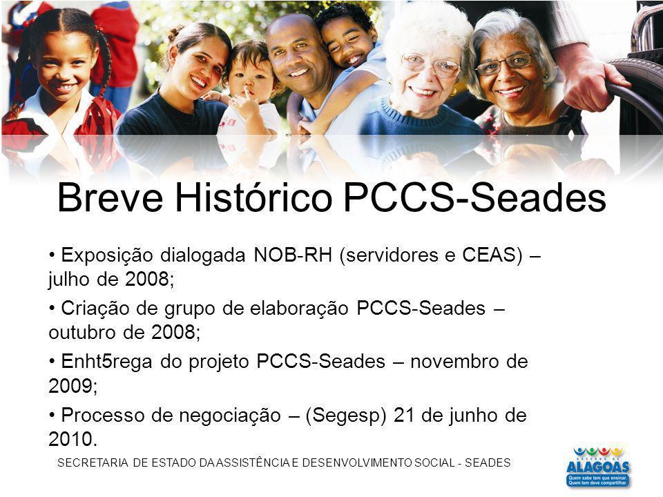 Breve Histórico PCCS-Seades