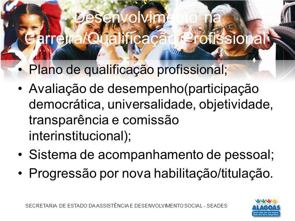 Desenvolvimento na Carreira/Qualificação Profissional: