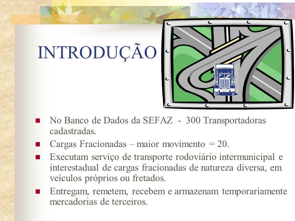 INTRODUÇÃO No Banco de Dados da SEFAZ - 300 Transportadoras cadastradas. Cargas Fracionadas – maior movimento = 20.