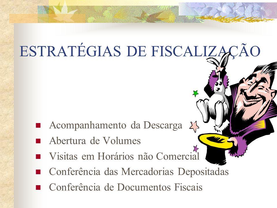 ESTRATÉGIAS DE FISCALIZAÇÃO