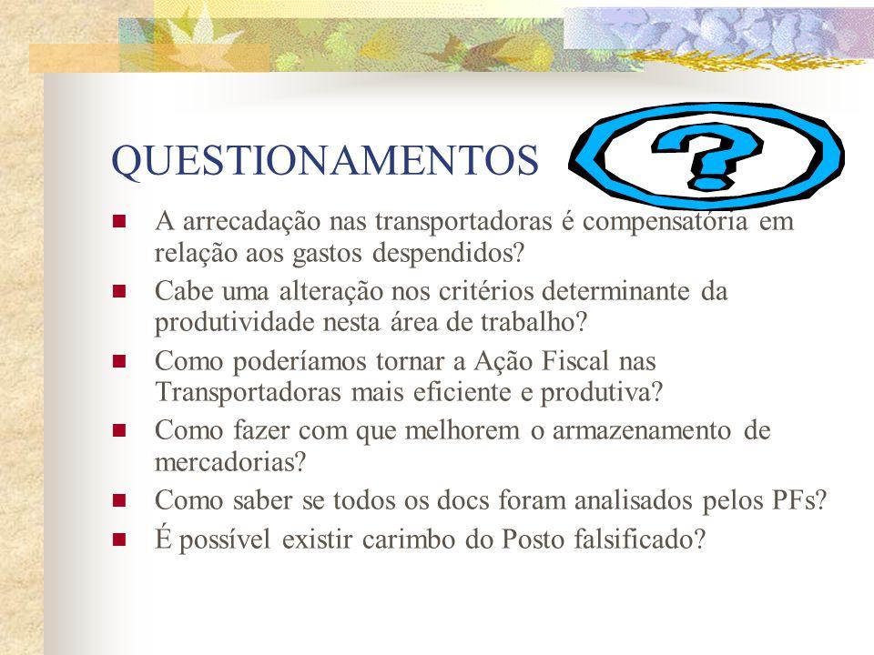 QUESTIONAMENTOS A arrecadação nas transportadoras é compensatória em relação aos gastos despendidos