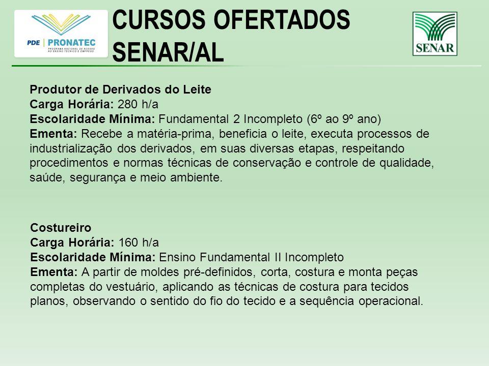 CURSOS OFERTADOS SENAR/AL Produtor de Derivados do Leite