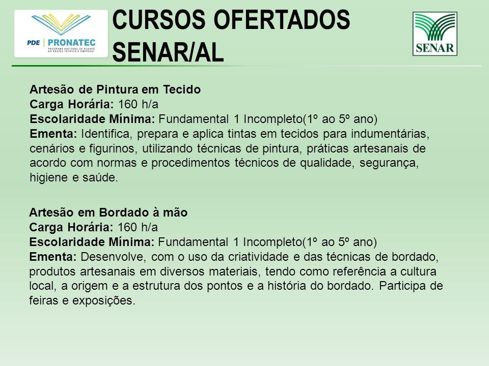 CURSOS OFERTADOS SENAR/AL Artesão de Pintura em Tecido