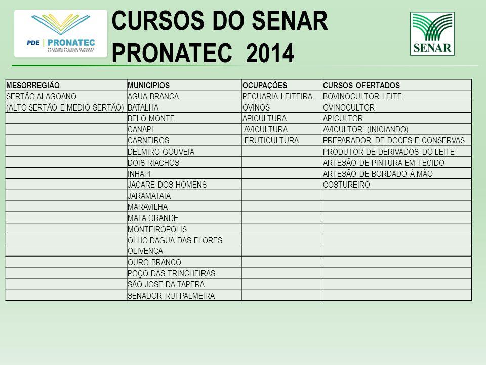 CURSOS DO SENAR PRONATEC 2014 MESORREGIÃO MUNICIPIOS OCUPAÇÕES
