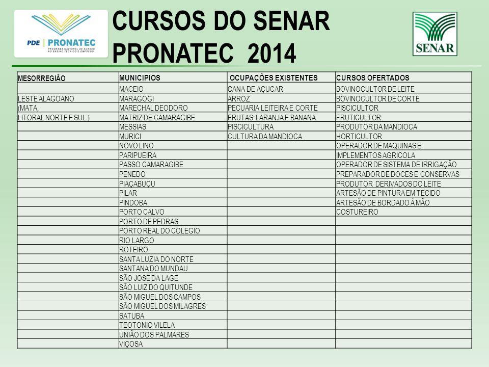 CURSOS DO SENAR PRONATEC 2014 MUNICIPIOS OCUPAÇÕES EXISTENTES