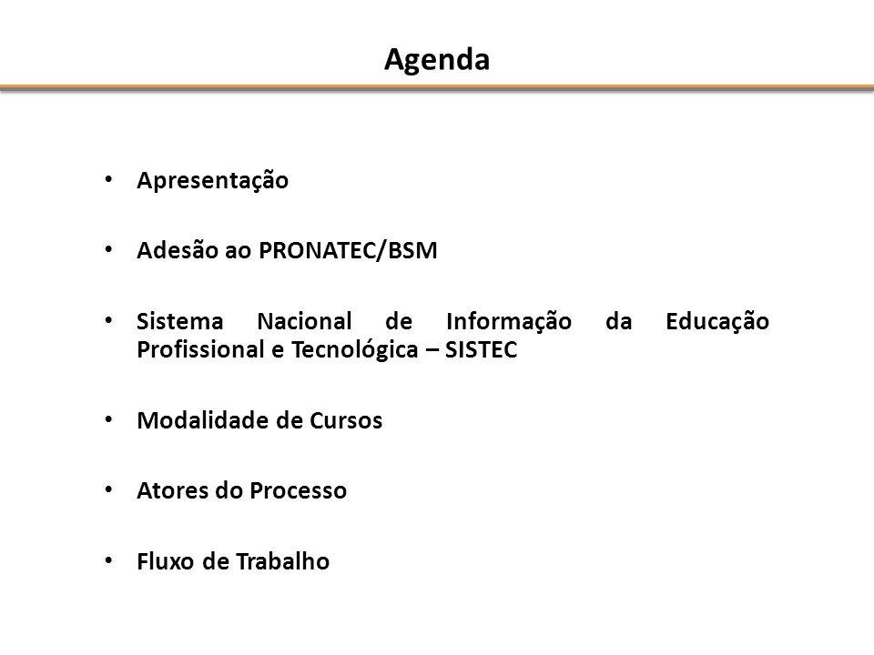 Agenda Apresentação Adesão ao PRONATEC/BSM