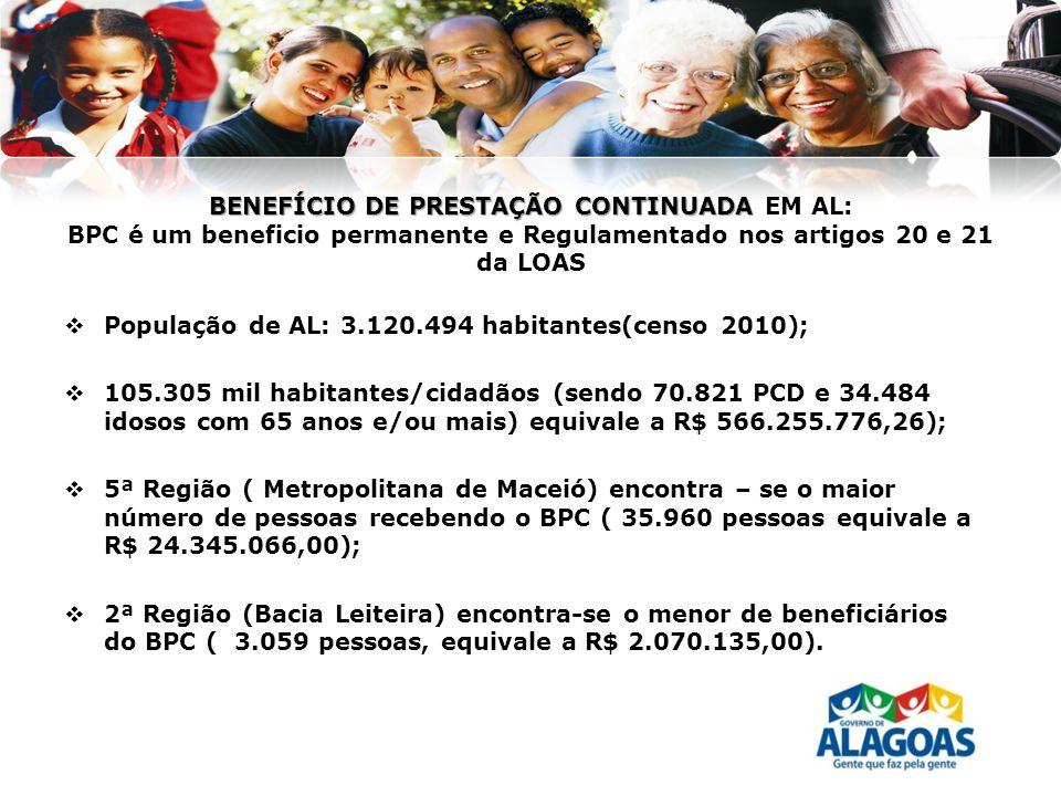 BENEFÍCIO DE PRESTAÇÃO CONTINUADA EM AL:
