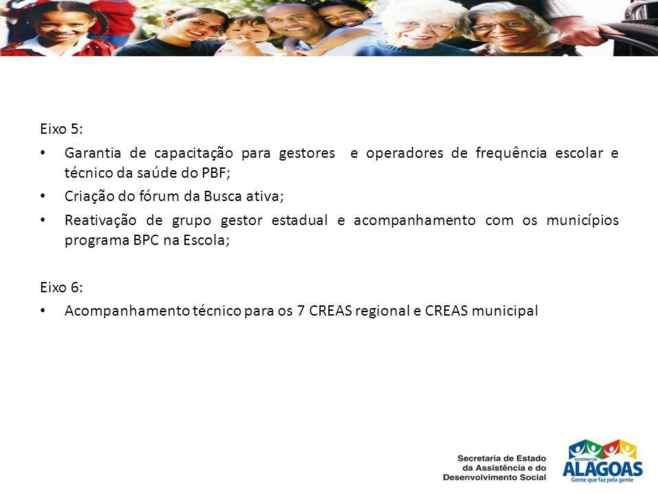Eixo 5: Garantia de capacitação para gestores e operadores de frequência escolar e técnico da saúde do PBF;
