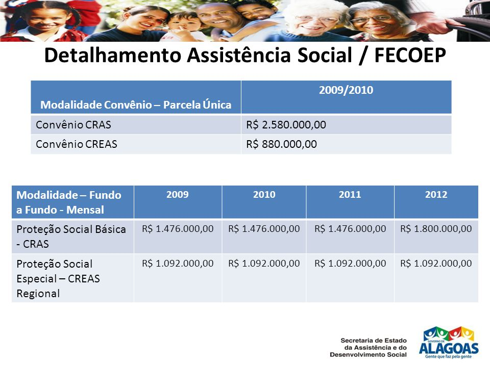 Detalhamento Assistência Social / FECOEP