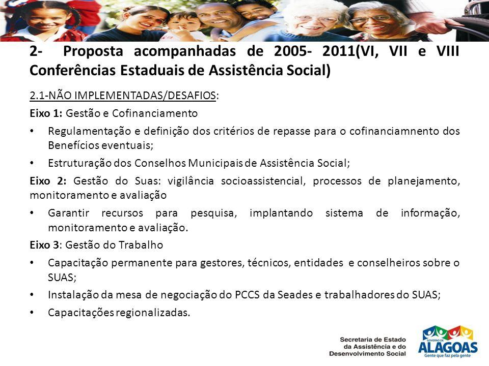 2- Proposta acompanhadas de 2005- 2011(VI, VII e VIII Conferências Estaduais de Assistência Social)