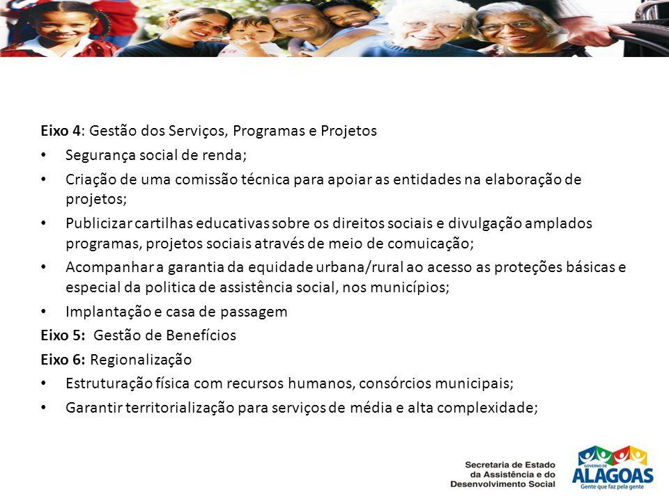 Eixo 4: Gestão dos Serviços, Programas e Projetos