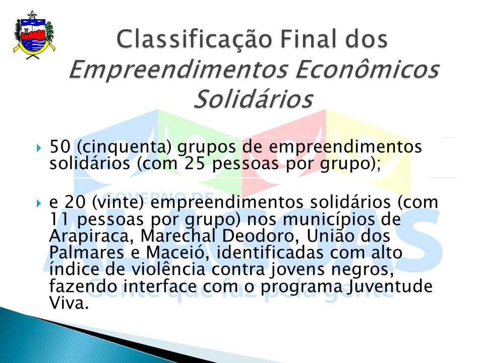 Classificação Final dos Empreendimentos Econômicos Solidários