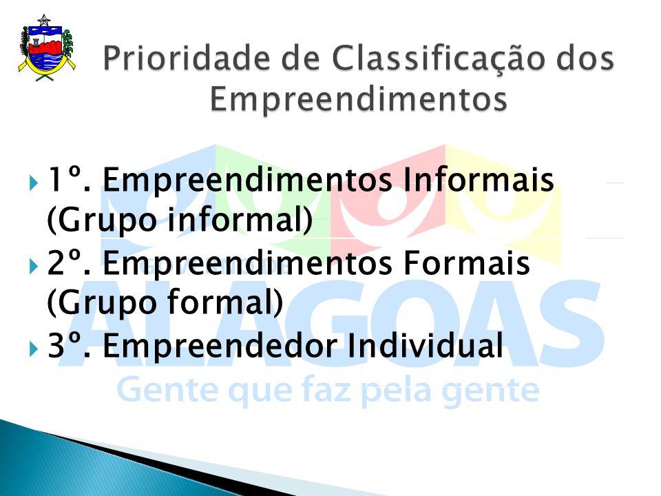 Prioridade de Classificação dos Empreendimentos