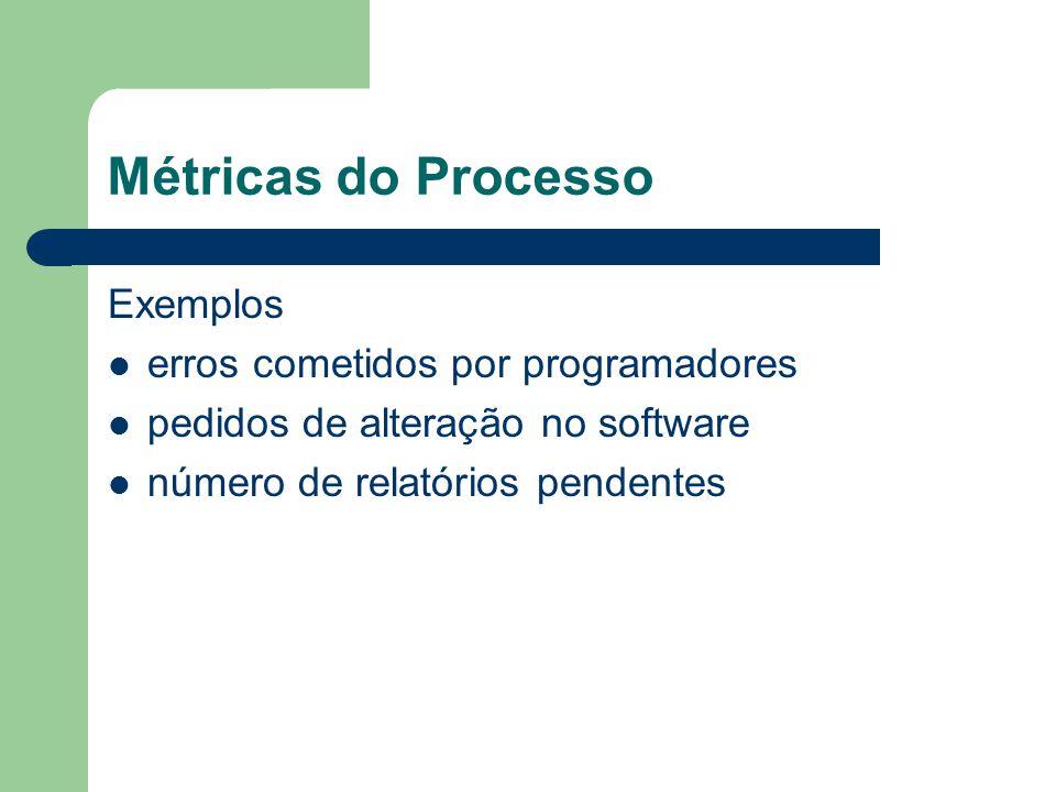 Métricas do Processo Exemplos erros cometidos por programadores
