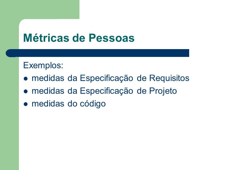 Métricas de Pessoas Exemplos: medidas da Especificação de Requisitos