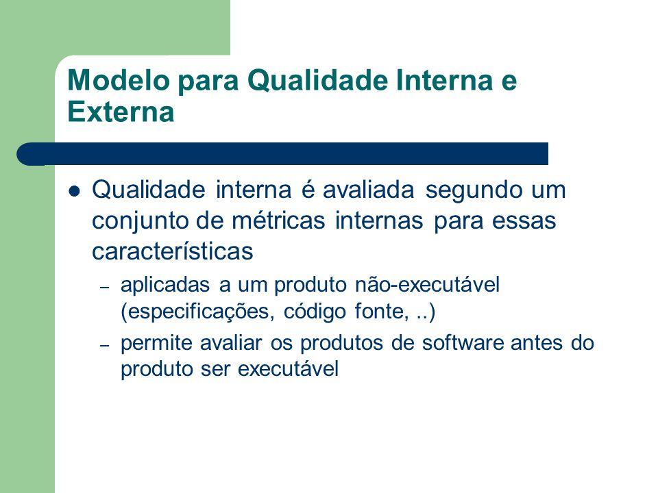 Modelo para Qualidade Interna e Externa