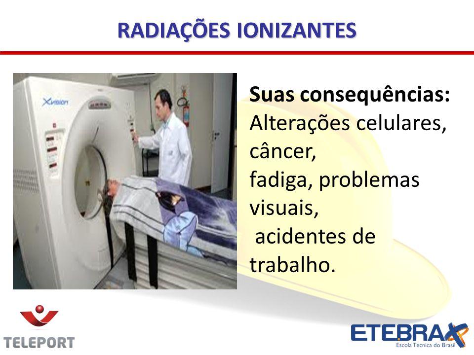 RADIAÇÕES IONIZANTES Suas consequências: Alterações celulares, câncer, fadiga, problemas visuais,