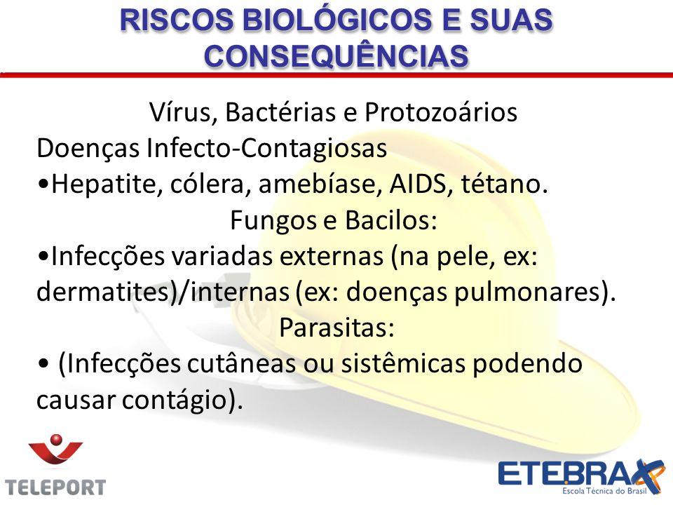 RISCOS BIOLÓGICOS E SUAS CONSEQUÊNCIAS