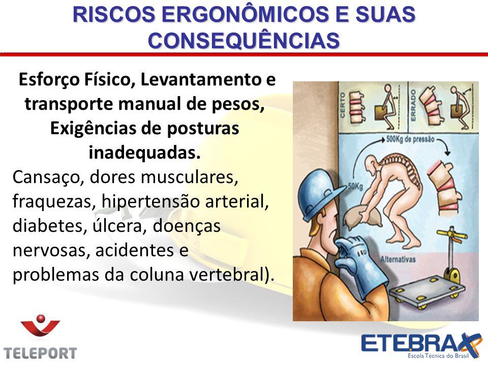 RISCOS ERGONÔMICOS E SUAS CONSEQUÊNCIAS
