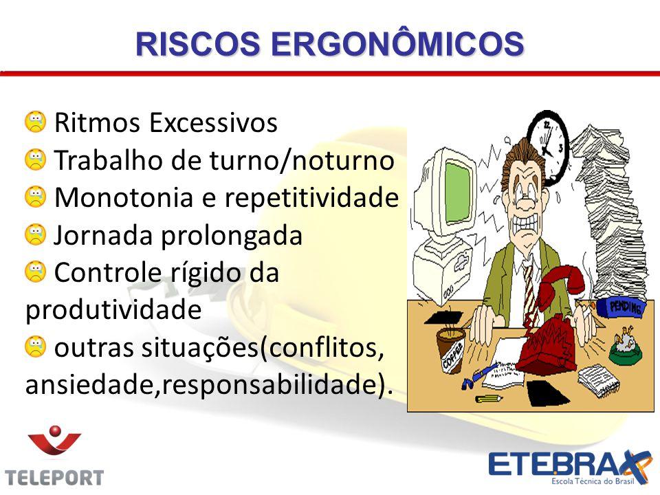 RISCOS ERGONÔMICOS Ritmos Excessivos Trabalho de turno/noturno