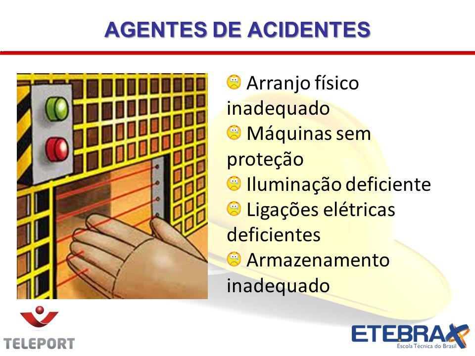 AGENTES DE ACIDENTES Arranjo físico inadequado. Máquinas sem proteção. Iluminação deficiente. Ligações elétricas deficientes.