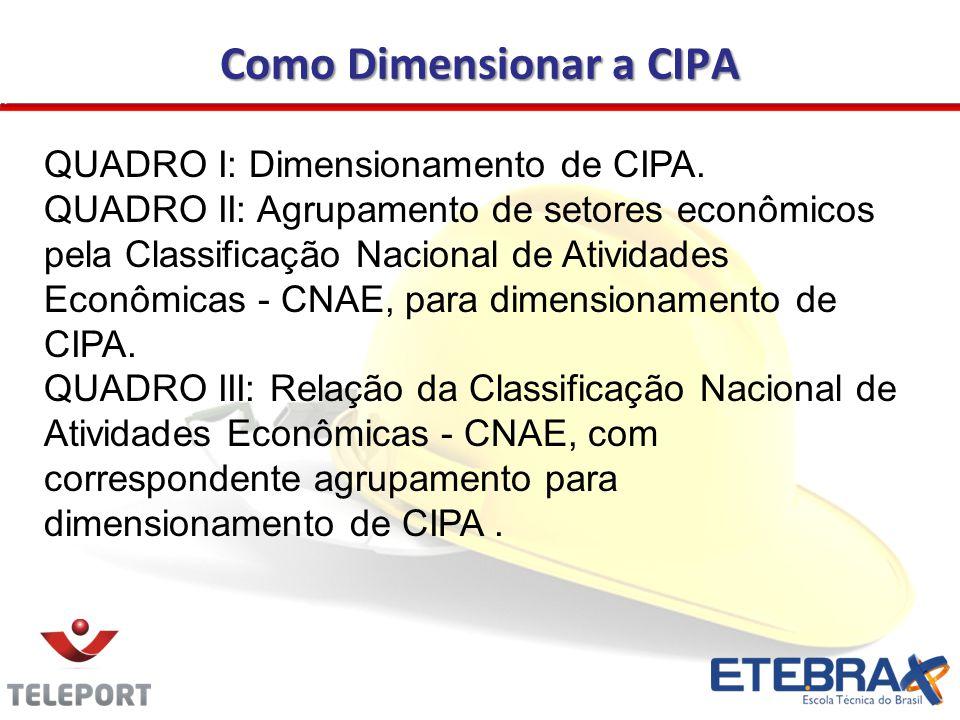Como Dimensionar a CIPA