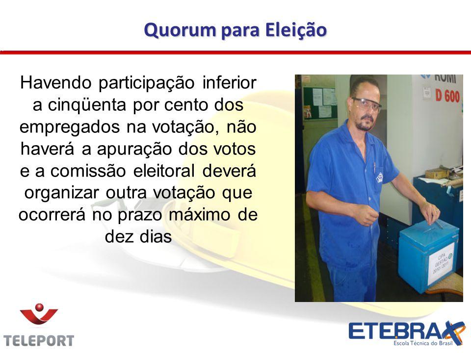 Quorum para Eleição