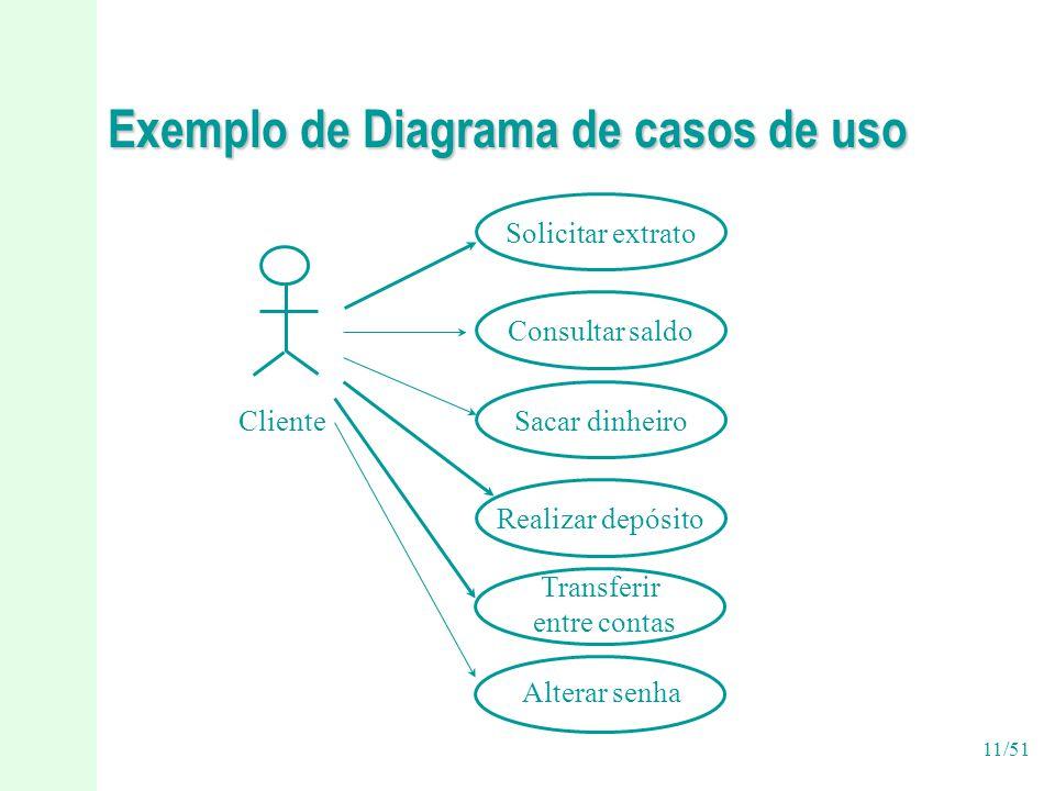 Exemplo de Diagrama de casos de uso