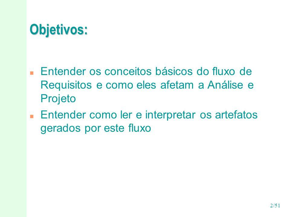 Objetivos: Entender os conceitos básicos do fluxo de Requisitos e como eles afetam a Análise e Projeto.