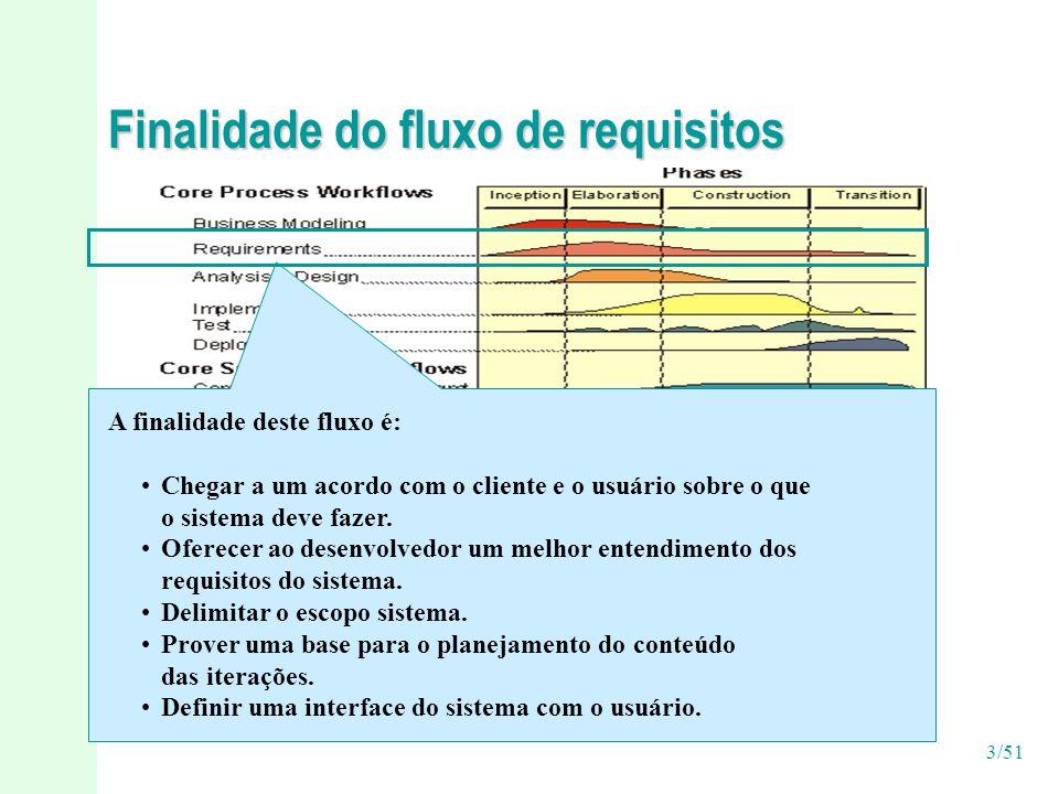 Finalidade do fluxo de requisitos