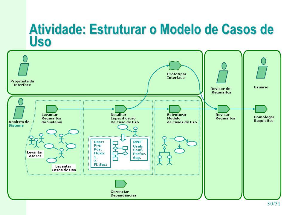 Atividade: Estruturar o Modelo de Casos de Uso