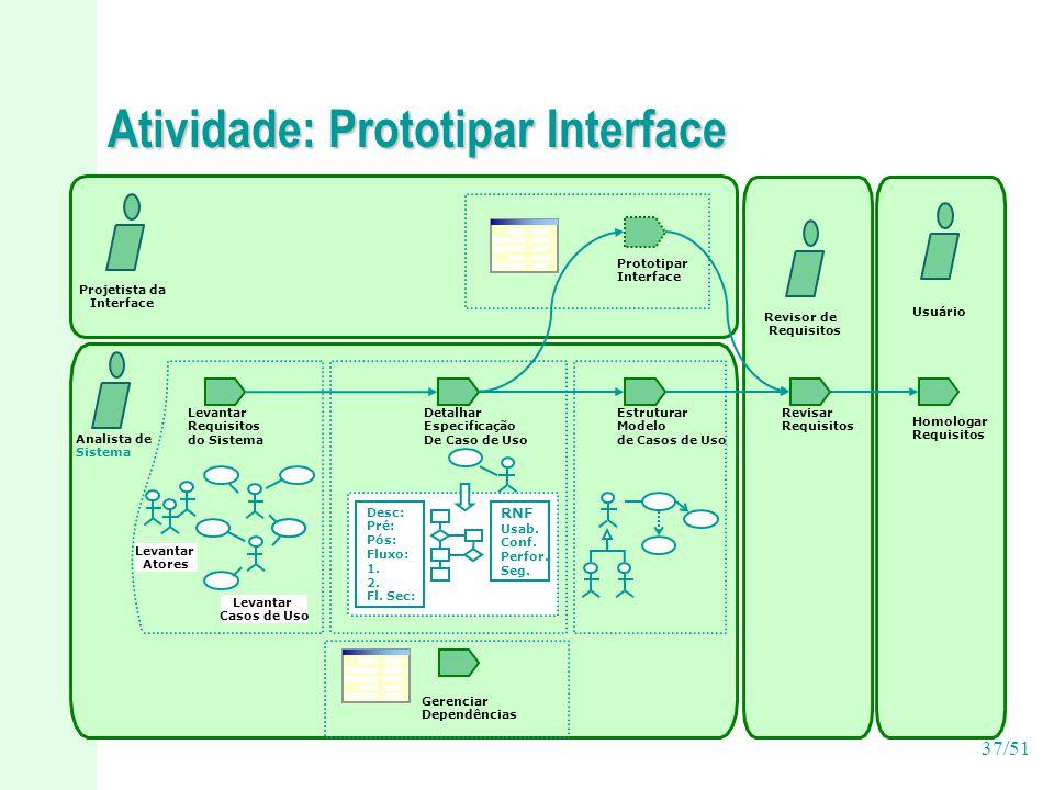 Atividade: Prototipar Interface