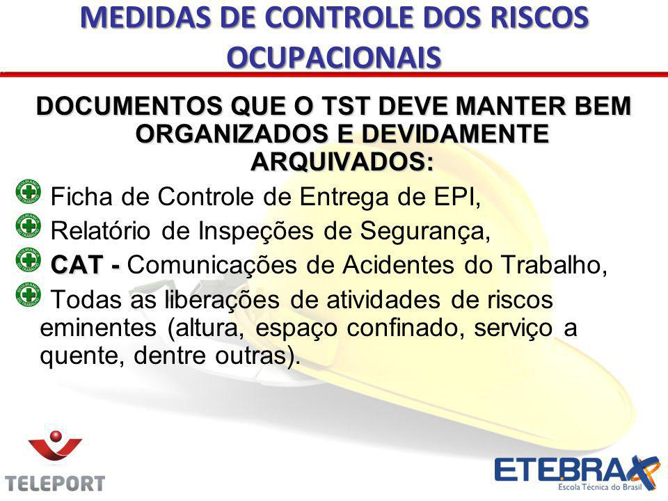 MEDIDAS DE CONTROLE DOS RISCOS OCUPACIONAIS