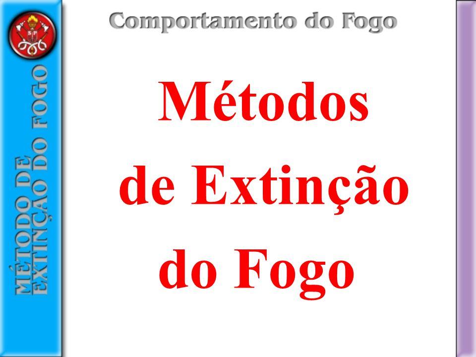 Métodos de Extinção do Fogo
