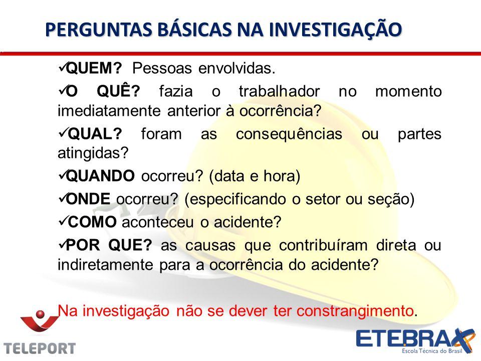 PERGUNTAS BÁSICAS NA INVESTIGAÇÃO