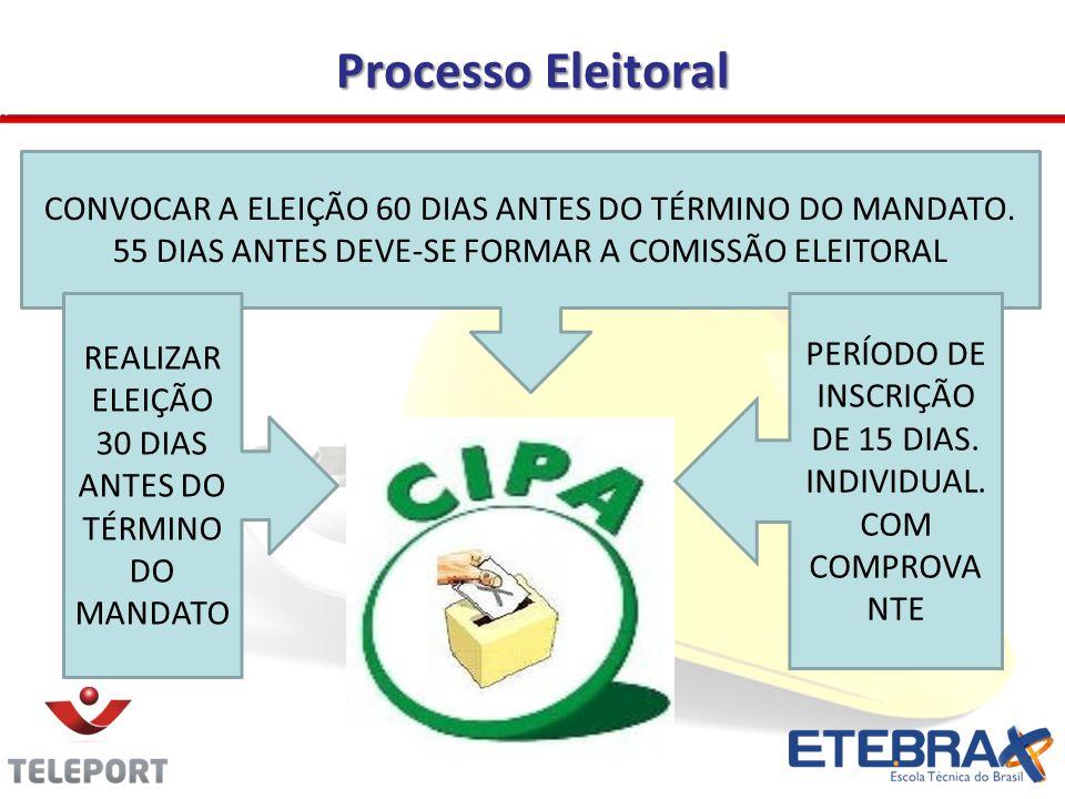 Processo Eleitoral CONVOCAR A ELEIÇÃO 60 DIAS ANTES DO TÉRMINO DO MANDATO. 55 DIAS ANTES DEVE-SE FORMAR A COMISSÃO ELEITORAL.