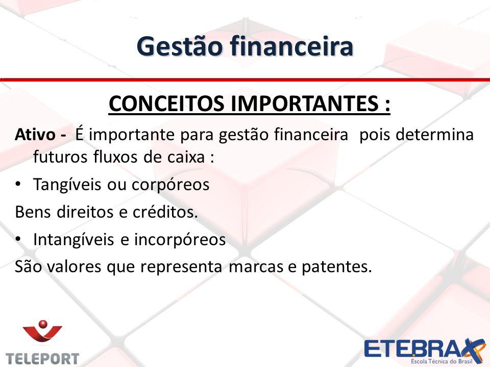 CONCEITOS IMPORTANTES :