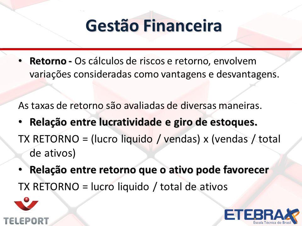 Gestão Financeira Relação entre lucratividade e giro de estoques.